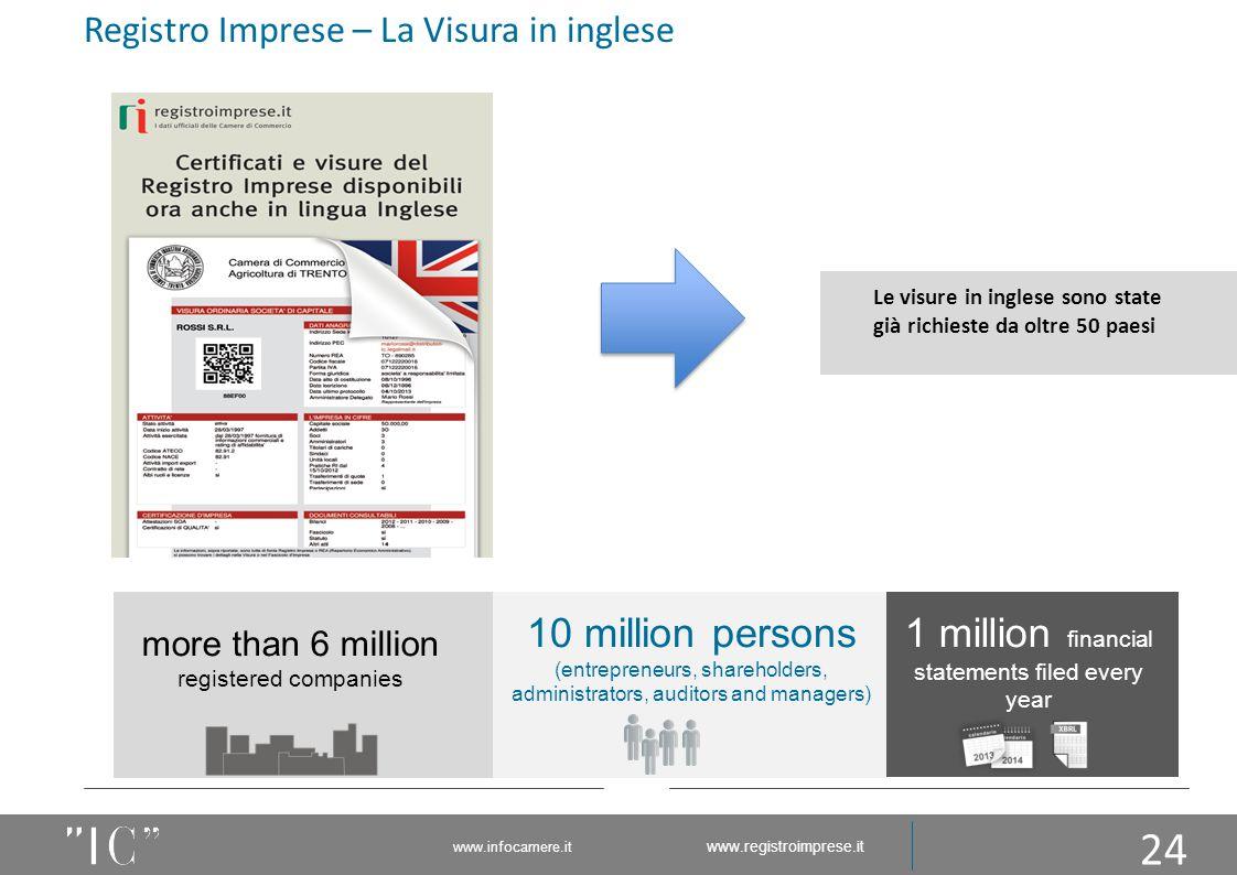 """24 Registro Imprese – La Visura in inglese Il """"glifo"""" garantisce la non contraffazione del documento. Il """"glifo"""" garantisce la non contraffazione del"""