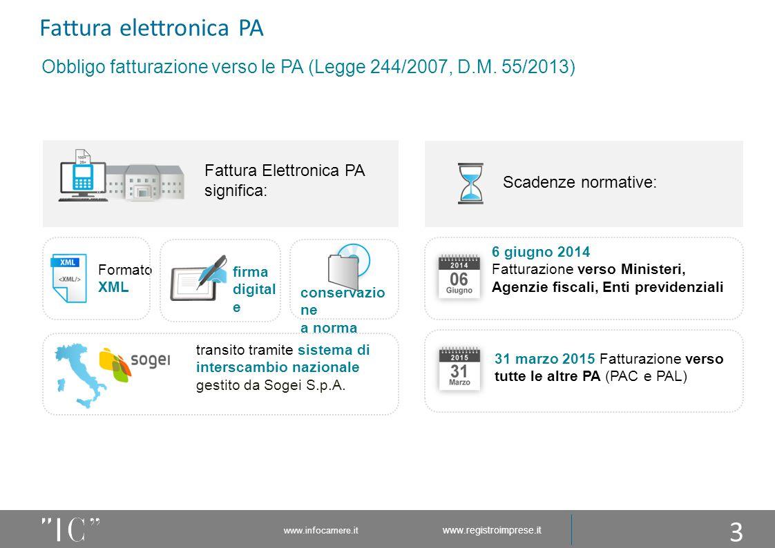 www.infocamere.it www.registroimprese.it Obbligo fatturazione verso le PA (Legge 244/2007, D.M. 55/2013) Fattura Elettronica PA significa: firma digit