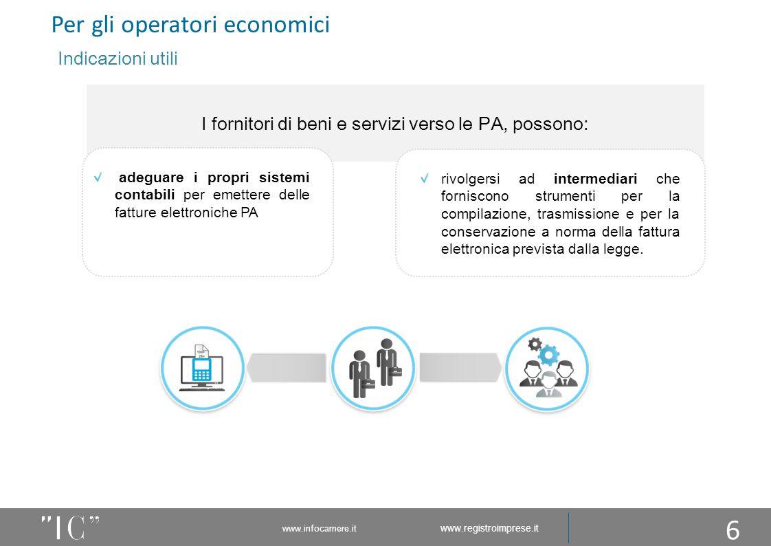 www.infocamere.it www.registroimprese.it Per gli operatori economici Indicazioni utili I fornitori di beni e servizi verso le PA, possono: adeguare i
