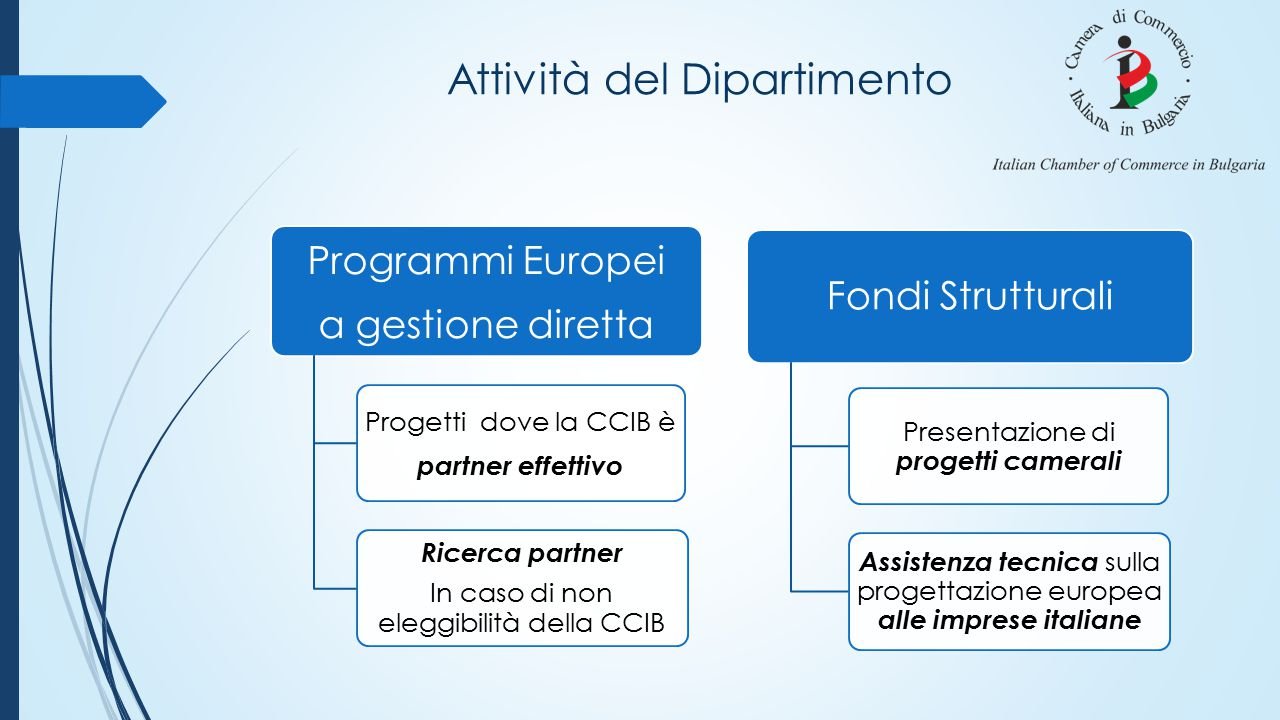Attività del Dipartimento Programmi Europei a gestione diretta Progetti dove la CCIB è partner effettivo Ricerca partner In caso di non eleggibilità della CCIB Fondi Strutturali Presentazione di progetti camerali Assistenza tecnica sulla progettazione europea alle imprese italiane