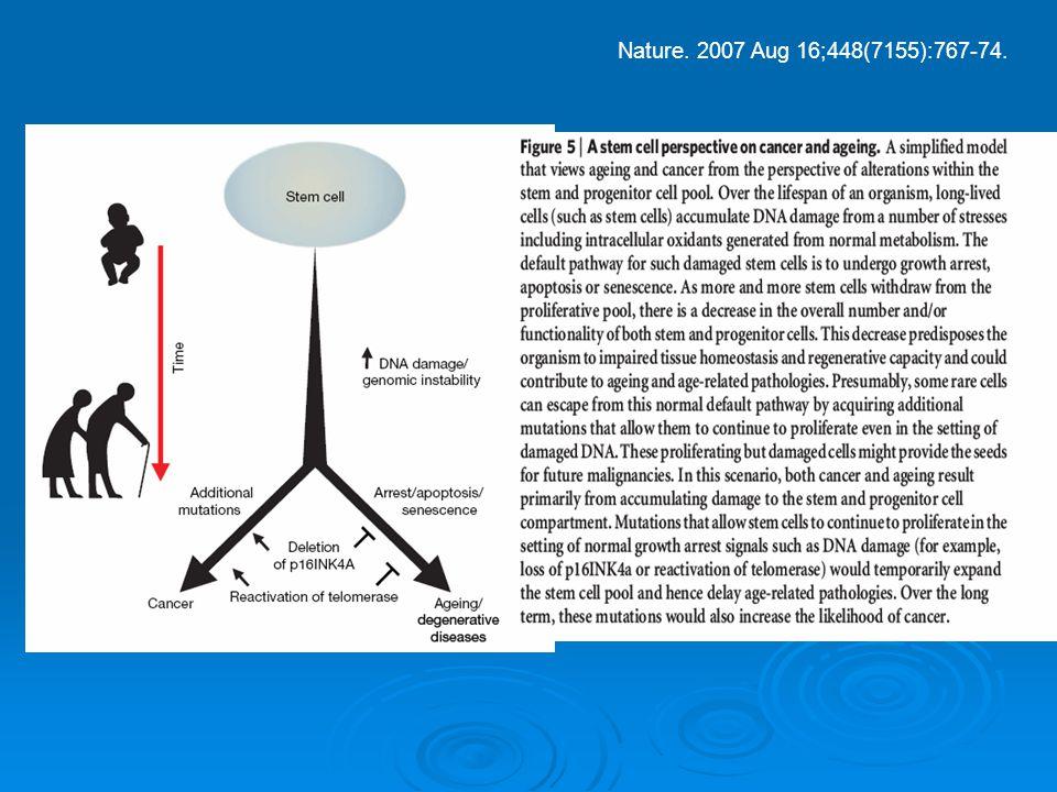 Nature. 2007 Aug 16;448(7155):767-74.