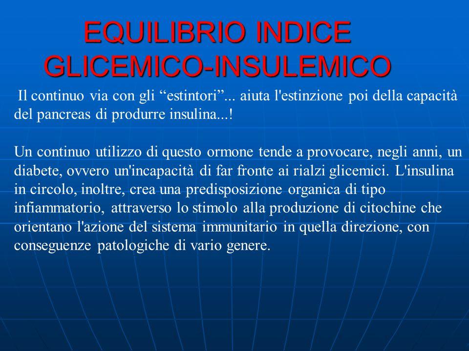 EQUILIBRIO INDICE GLICEMICO-INSULEMICO Il continuo via con gli estintori ...