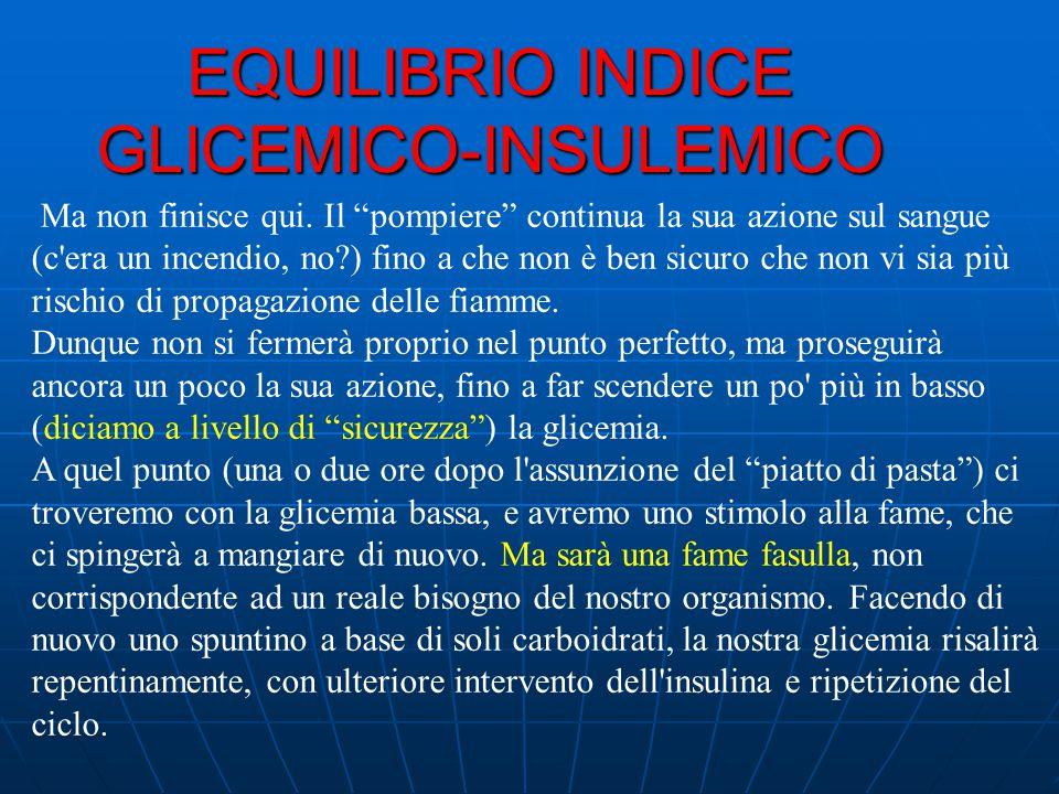 EQUILIBRIO INDICE GLICEMICO-INSULEMICO Ma non finisce qui.