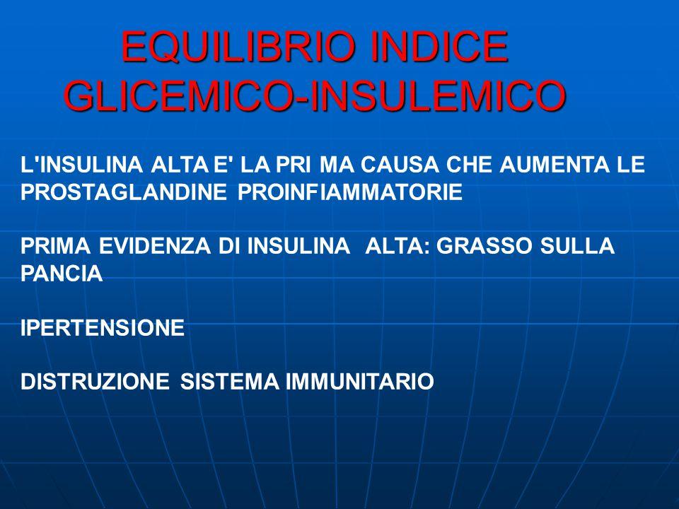 EQUILIBRIO INDICE GLICEMICO-INSULEMICO L INSULINA ALTA E LA PRI MA CAUSA CHE AUMENTA LE PROSTAGLANDINE PROINFIAMMATORIE PRIMA EVIDENZA DI INSULINA ALTA: GRASSO SULLA PANCIA IPERTENSIONE DISTRUZIONE SISTEMA IMMUNITARIO