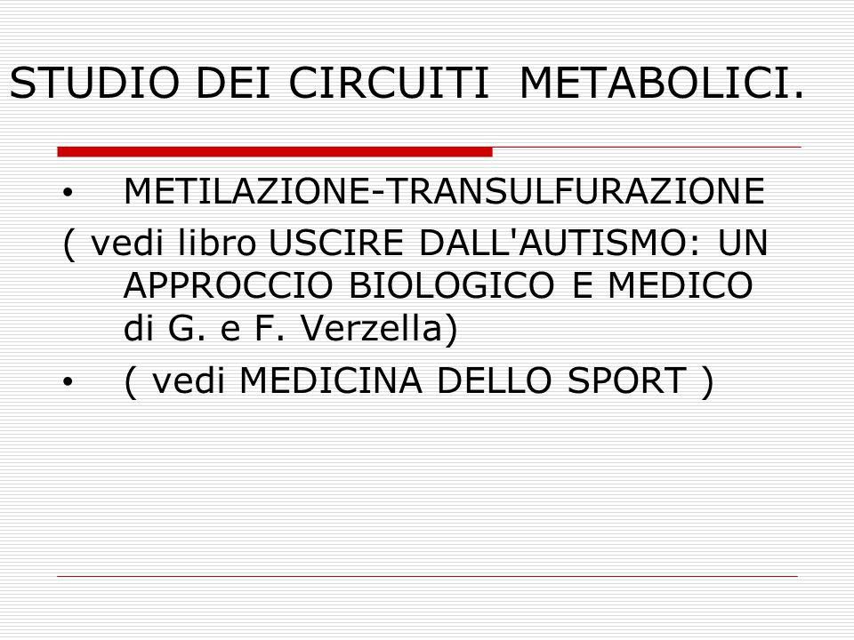 STUDIO DEI CIRCUITI METABOLICI. METILAZIONE-TRANSULFURAZIONE ( vedi libro USCIRE DALL'AUTISMO: UN APPROCCIO BIOLOGICO E MEDICO di G. e F. Verzella) (