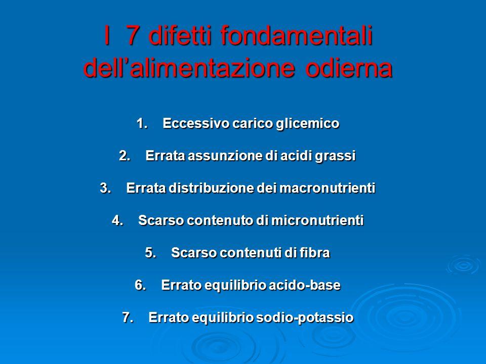 I 7 difetti fondamentali dell'alimentazione odierna 1.
