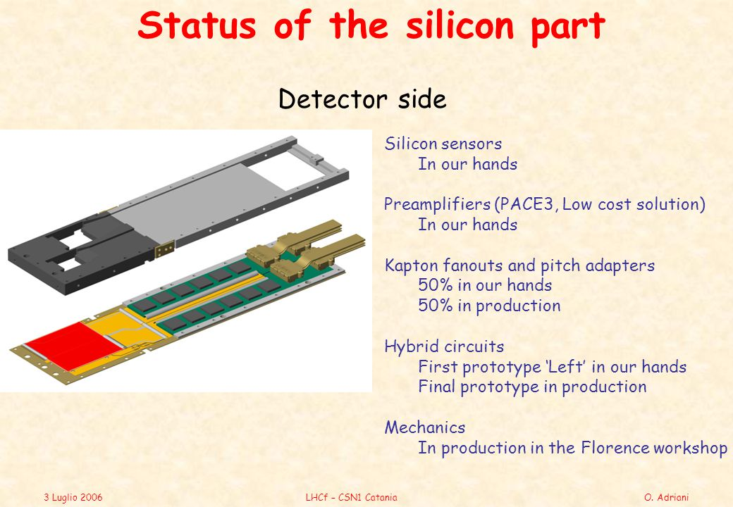 3 Luglio 2006LHCf – CSN1 CataniaO. Adriani Status of the silicon part Silicon sensors In our hands Preamplifiers (PACE3, Low cost solution) In our han