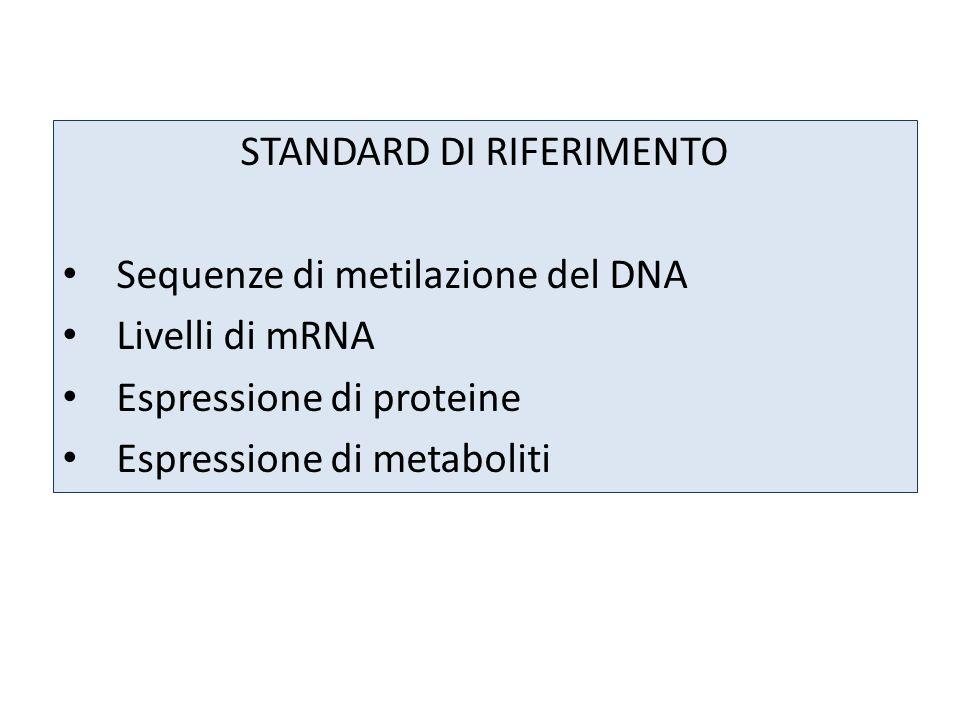 STANDARD DI RIFERIMENTO Sequenze di metilazione del DNA Livelli di mRNA Espressione di proteine Espressione di metaboliti