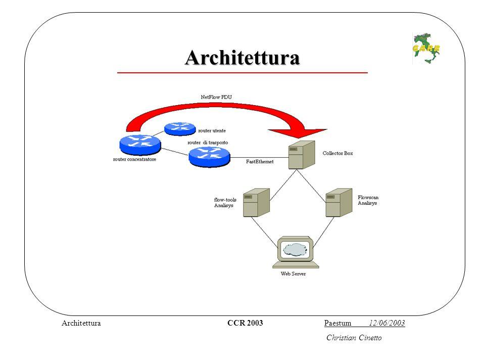 verifica CCR 2003 Paestum 12/06/2003 RC_MILANO#if-con 0 con Entering CONSOLE for VIP2 R5K 0 Type ^C^C^C or if-quit to end this session VIP-Slot0>sh ip cache flow | include Se0/1/1 SrcIf SrcIPaddress DstIf DstIPaddress Pr SrcP DstP Pkts Se0/1/1 193.206.129.x AT8/1/0.1 211.114.16.4 01 200030D 1 Se0/1/1 193.206.129.x AT8/0/0.1 61.182.254.162 01 2000 030D 1 VERIFICA