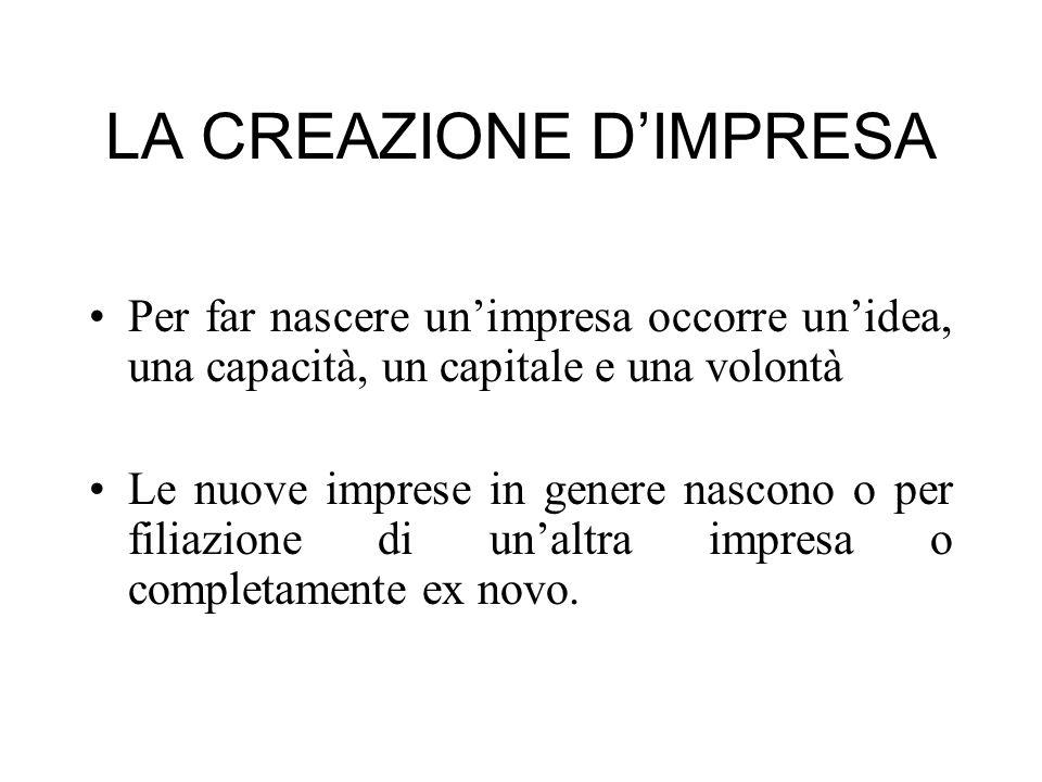 Strutture/strumenti BIC Lazio è presente in modo capillare nella regione, attraverso: ・ Incubatori : strutture dedicate alla creazione e sviluppo d impresa e all ospitalità delle neo imprese.