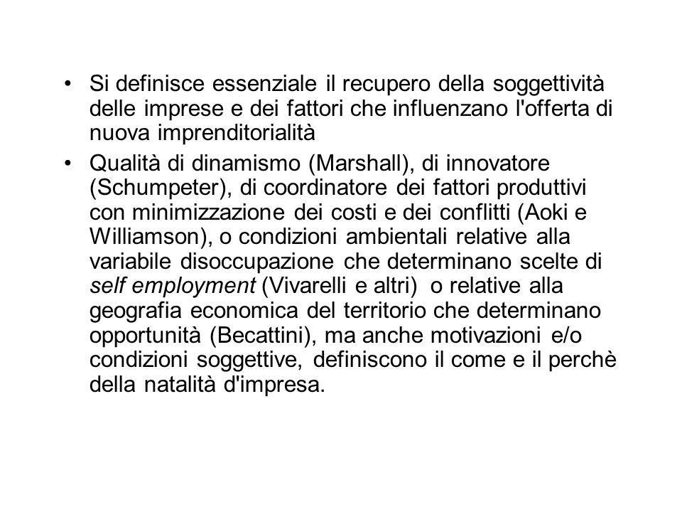 Gli incubatori di Sviluppo Italia Campania Ad esempio Sviluppo Italia S.p.A.