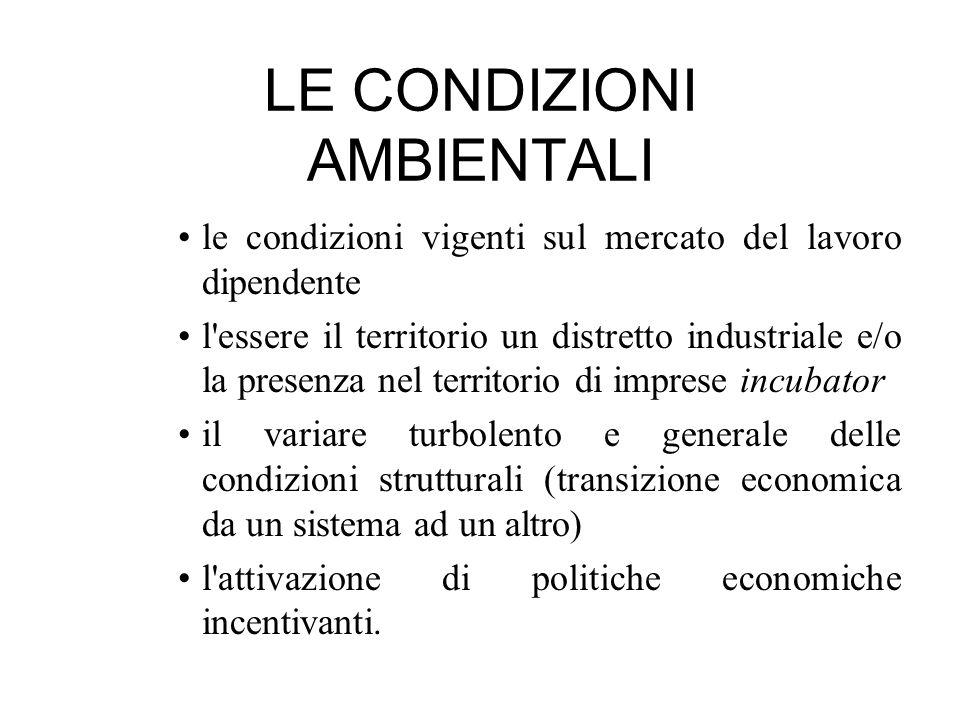 Finanziamenti alle imprese il decreto legge n.123/1998 decentra l'attività di concessione delle agevolazioni alle Regioni.