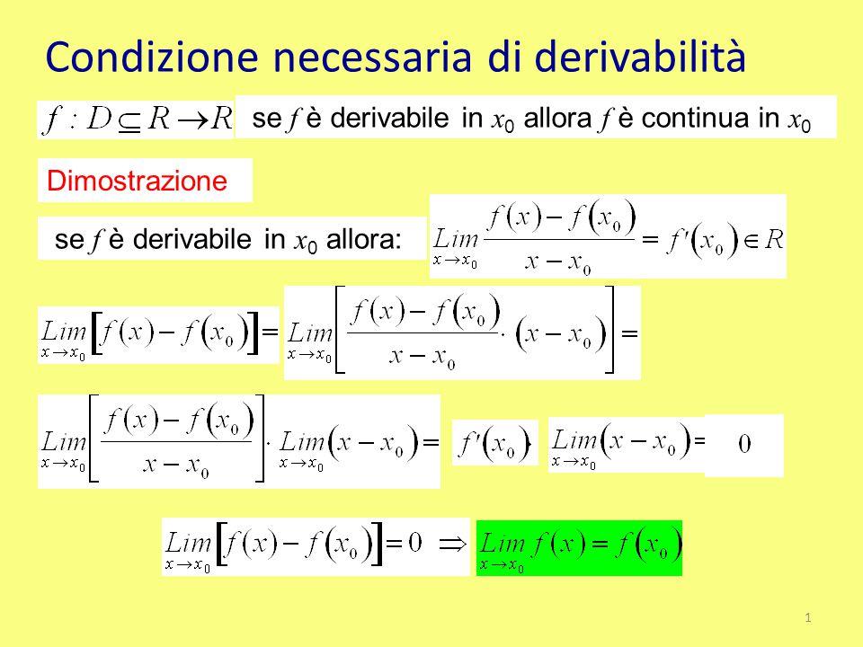 Condizione necessaria di derivabilità se f è derivabile in x 0 allora f è continua in x 0 Dimostrazione se f è derivabile in x 0 allora: 1