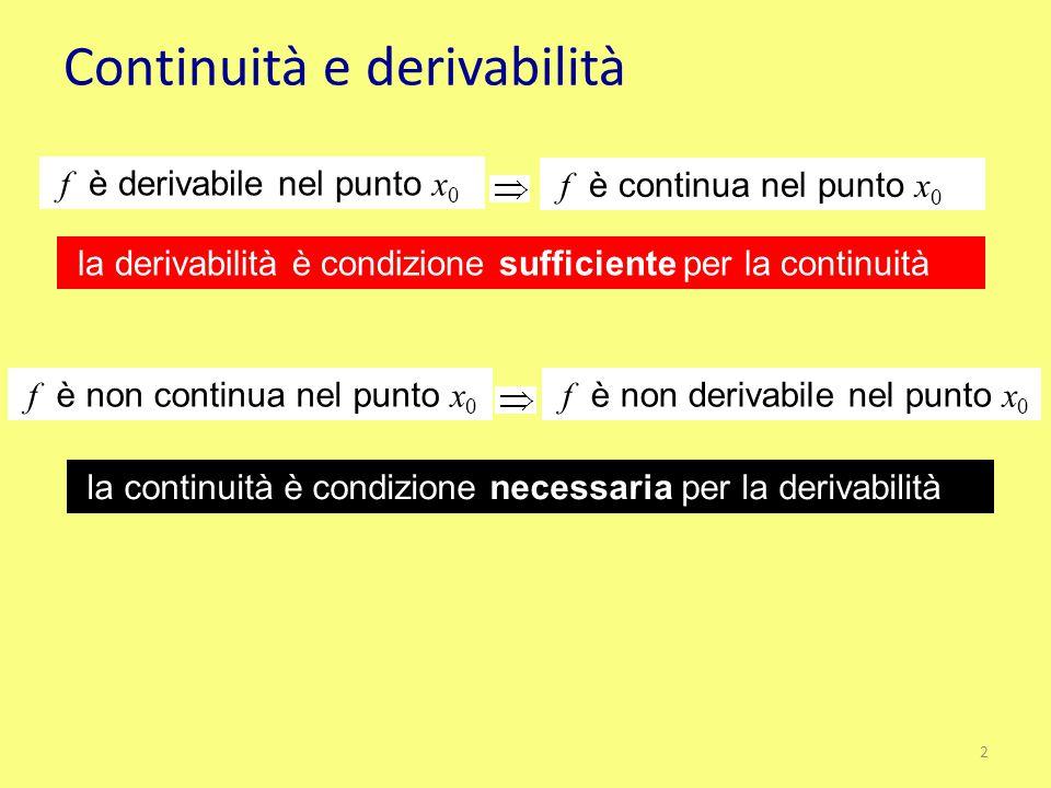 Continuità e derivabilità f è derivabile nel punto x 0 f è continua nel punto x 0 la derivabilità è condizione sufficiente per la continuità f è non c