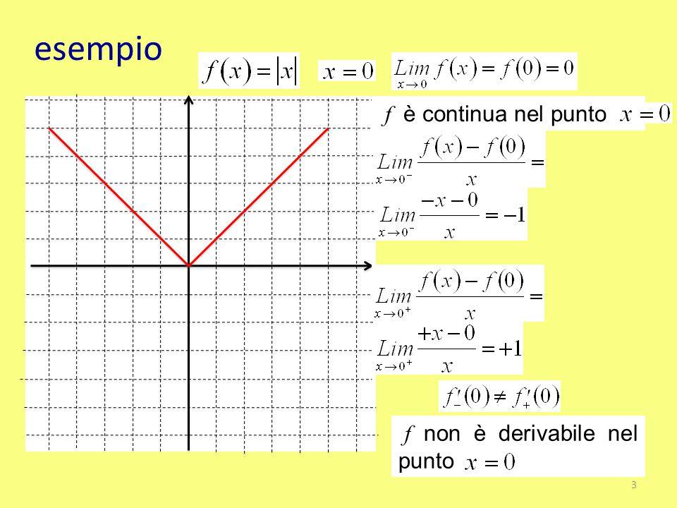 Teorema: derivazione della funzione inversa f continua e strettamente monotona in I Se f è derivabile in x 0 appartenente ad I e allora esiste e si ha: 14