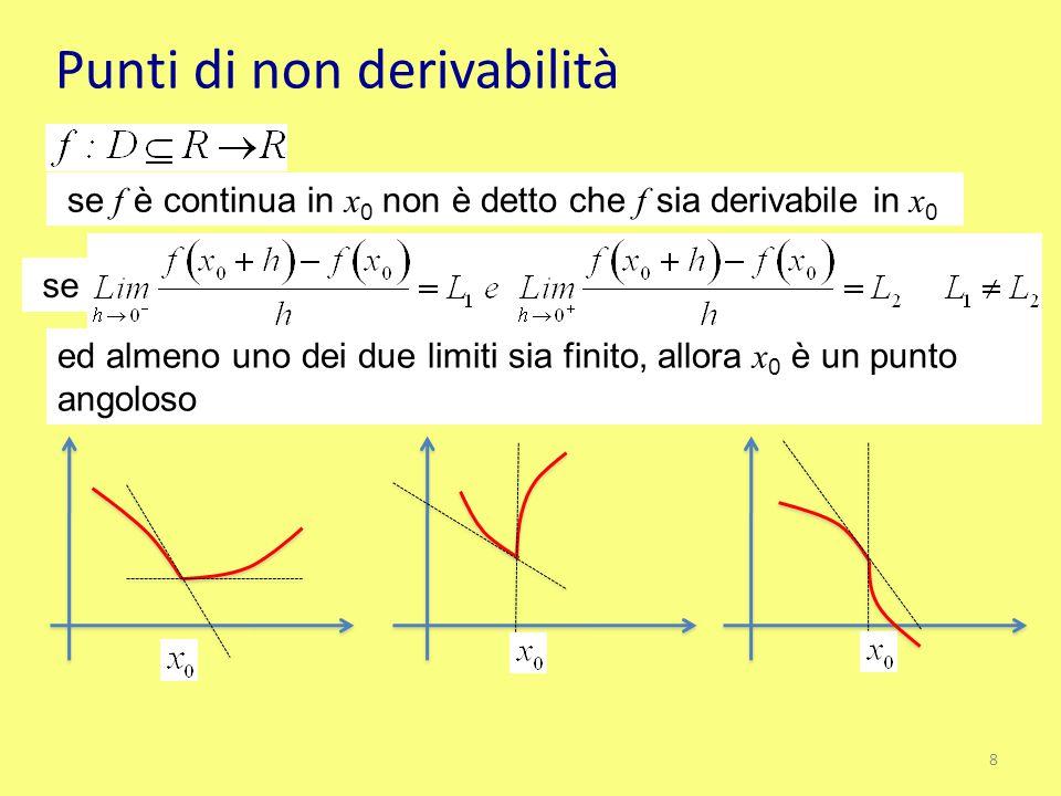 Punti di non derivabilità se f è continua in x 0 non è detto che f sia derivabile in x 0 se ed almeno uno dei due limiti sia finito, allora x 0 è un p