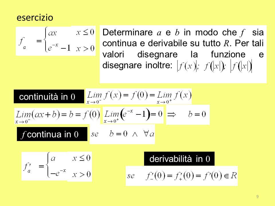 esercizio Determinare a e b in modo che f sia continua e derivabile su tutto R. Per tali valori disegnare la funzione e disegnare inoltre: continuità