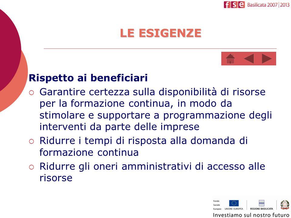 Rispetto alla Regione  Migliorare la fluidità del processo di assegnazione/impegno/liquidazione delle risorse finanziarie  Sviluppare capacità amministrativa, anche in vista della programmazione 2014-2020.