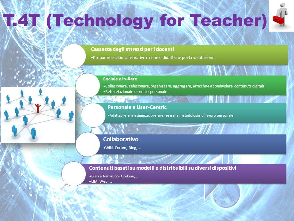 T.4T (Technology for Teacher) Cassetta degli attrezzi per i docenti Preparare lezioni alternative e risorse didattiche per la valutazione Sociale e In-Rete Collezionare, selezionare, organizzare, aggregare, arricchire e condividere contenuti digitali Rete relazionale e profilo personale Personale e User-Centric Adattabile alle esigenze, preferenze e alla metodologia di lavoro personale Collaborativo Wiki, Forum, Blog, … Contenuti basati su modelli e distribuibili su diversi dispositivi Diari e Narrazioni On-Line, … LIM, Web, …