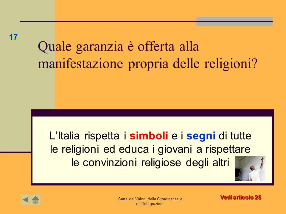 Carta dei Valori, della Cittadinanza e dell'Integrazione Quale garanzia è offerta alla manifestazione propria delle religioni? L'Italia rispetta i sim