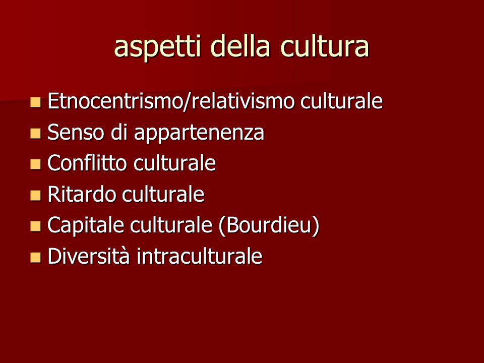 aspetti della cultura Etnocentrismo/relativismo culturale Etnocentrismo/relativismo culturale Senso di appartenenza Senso di appartenenza Conflitto cu