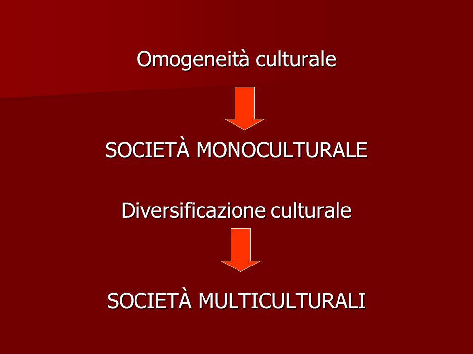 Omogeneità culturale SOCIETÀ MONOCULTURALE Diversificazione culturale SOCIETÀ MULTICULTURALI