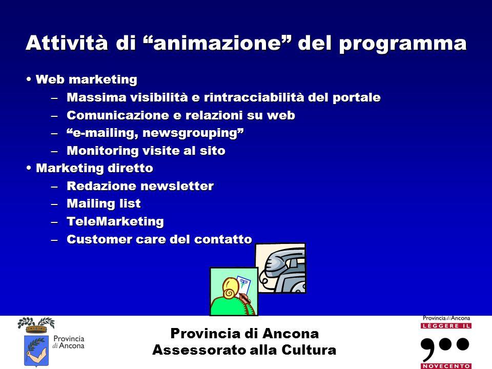 """Provincia di Ancona Assessorato alla Cultura Attività di """"animazione"""" del programma Web marketing Web marketing –Massima visibilità e rintracciabilità"""