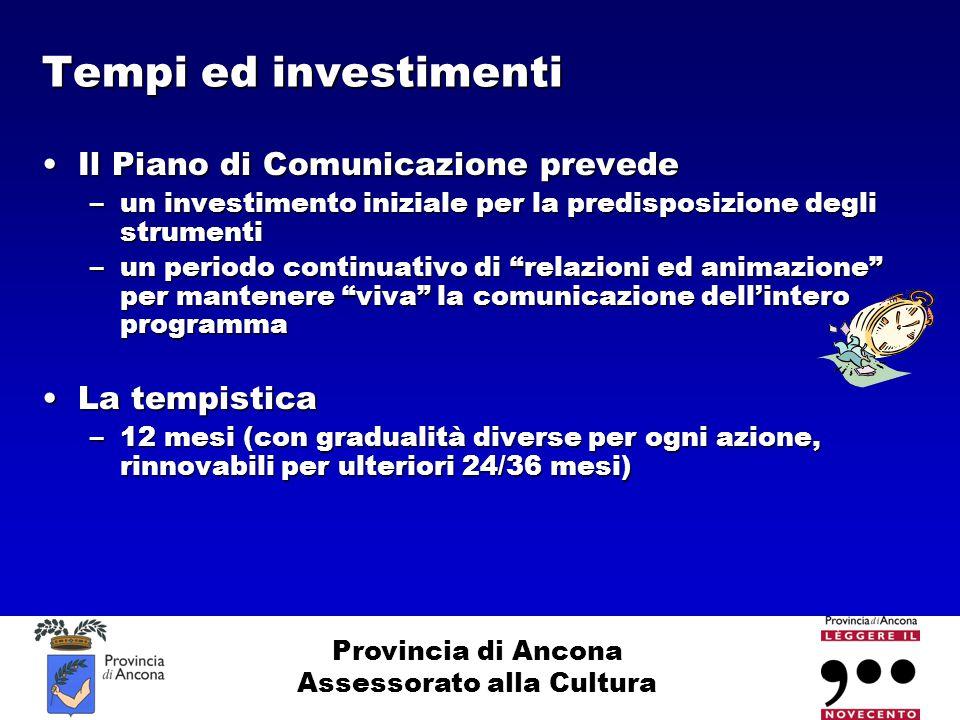 Provincia di Ancona Assessorato alla Cultura Il Piano di Comunicazione prevedeIl Piano di Comunicazione prevede –un investimento iniziale per la predi