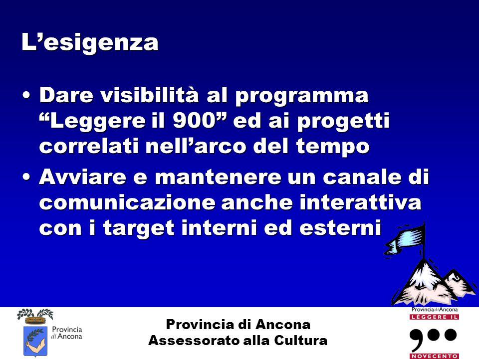 """Provincia di Ancona Assessorato alla Cultura L'esigenza Dare visibilità al programma """"Leggere il 900"""" ed ai progetti correlati nell'arco del tempoDare"""