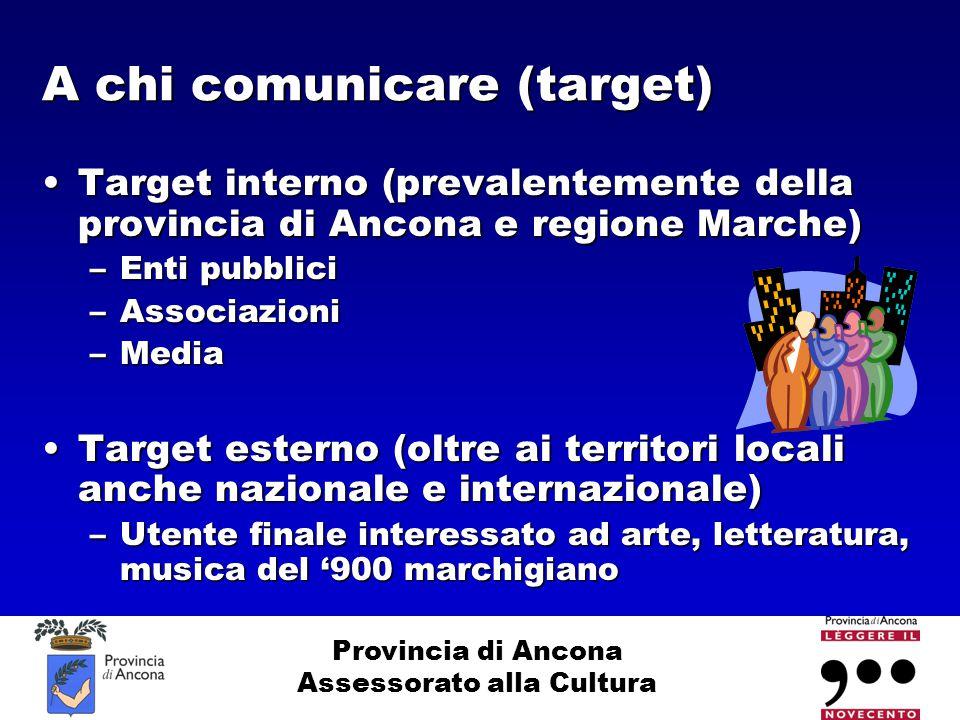 Provincia di Ancona Assessorato alla Cultura A chi comunicare (target) Target interno (prevalentemente della provincia di Ancona e regione Marche)Targ