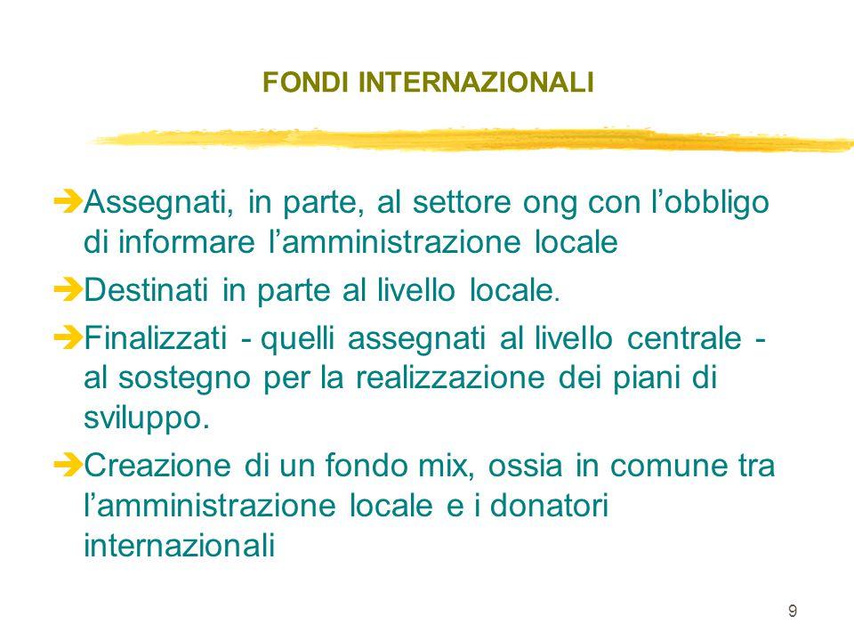 9 è Assegnati, in parte, al settore ong con l'obbligo di informare l'amministrazione locale è Destinati in parte al livello locale.