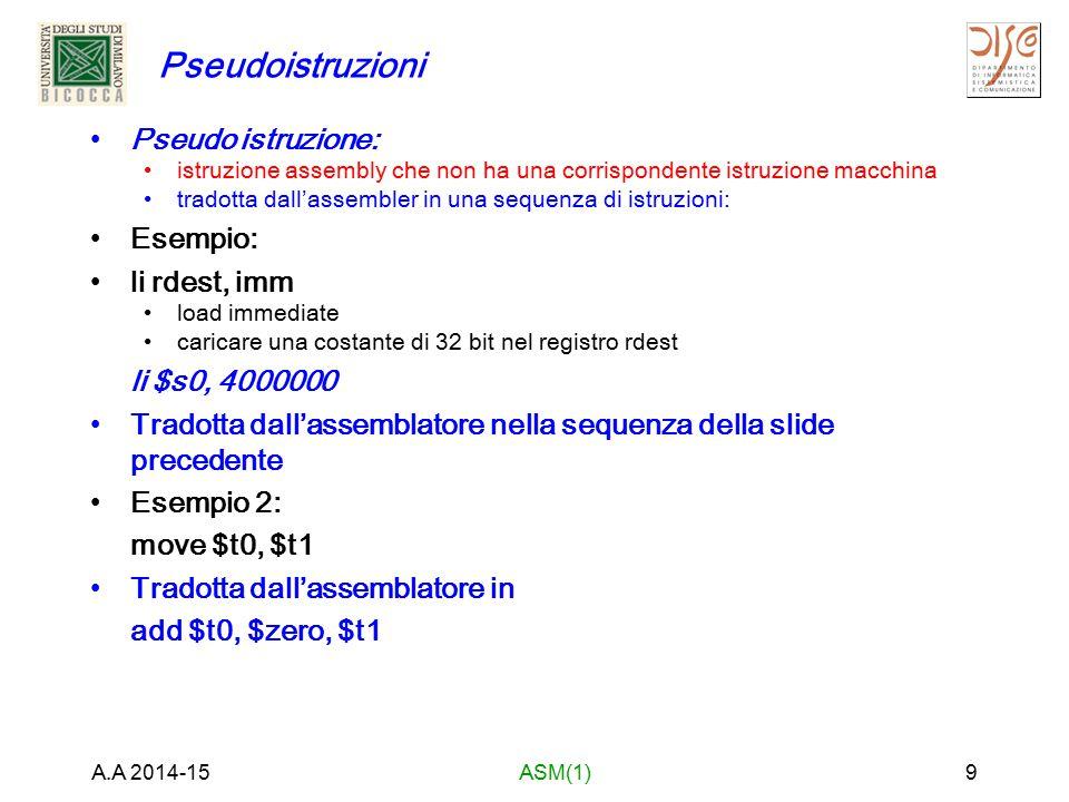 Pseudoistruzioni Pseudo istruzione: istruzione assembly che non ha una corrispondente istruzione macchina tradotta dall'assembler in una sequenza di i