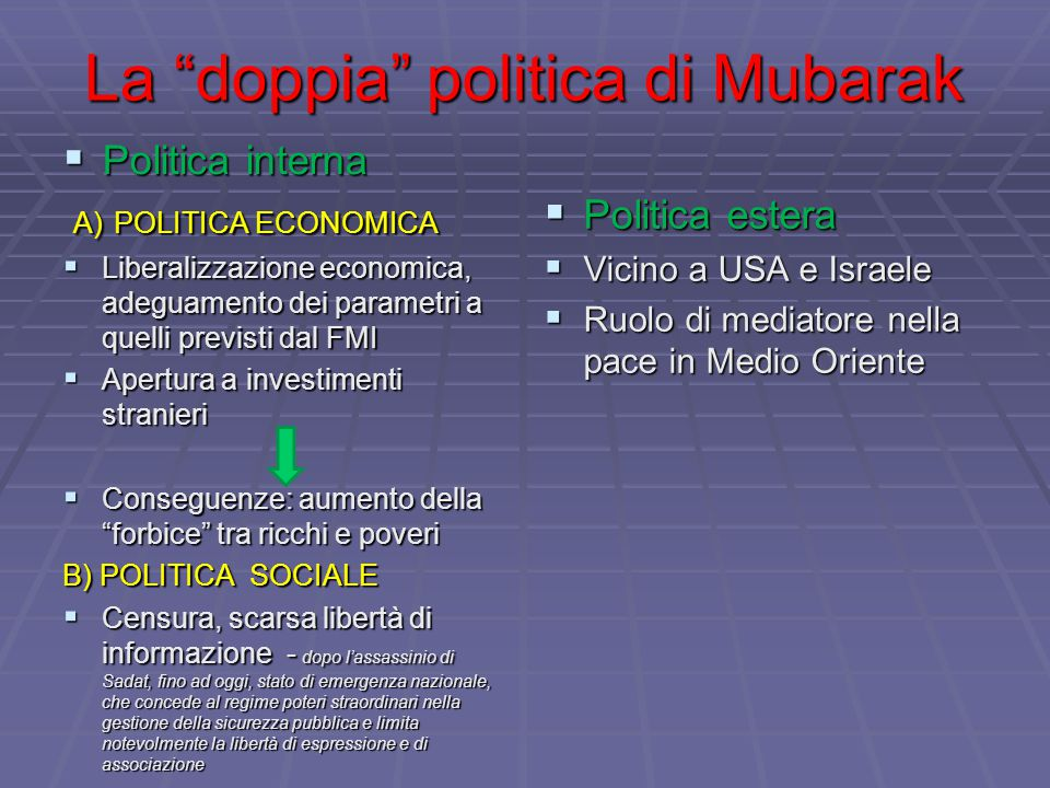 """La """"doppia"""" politica di Mubarak  Politica interna A) POLITICA ECONOMICA A) POLITICA ECONOMICA  Liberalizzazione economica, adeguamento dei parametri"""