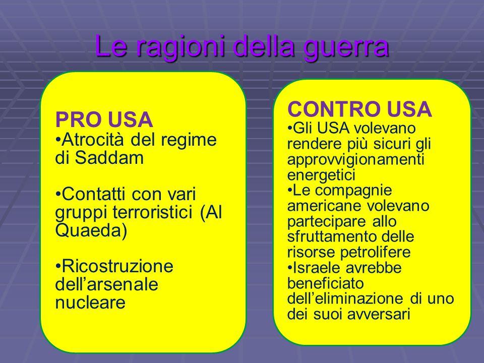 Le ragioni della guerra PRO USA Atrocità del regime di Saddam Contatti con vari gruppi terroristici (Al Quaeda) Ricostruzione dell'arsenale nucleare C