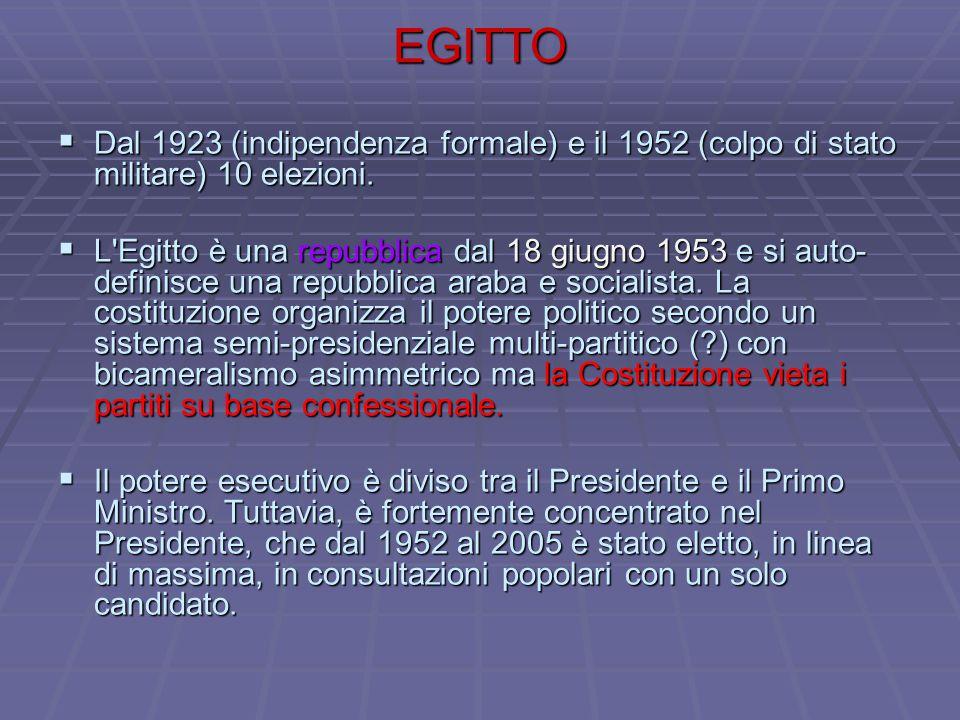EGITTO  Dal 1923 (indipendenza formale) e il 1952 (colpo di stato militare) 10 elezioni.  L'Egitto è una repubblica dal 18 giugno 1953 e si auto- de
