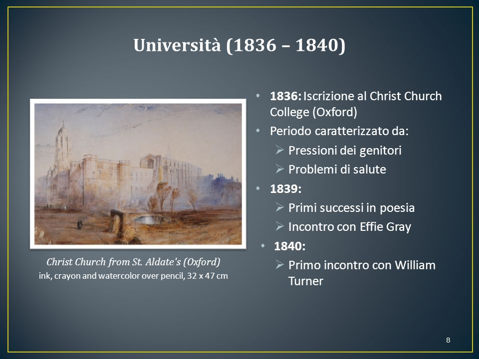 1836: Iscrizione al Christ Church College (Oxford) Periodo caratterizzato da:  Pressioni dei genitori  Problemi di salute 1839:  Primi successi in