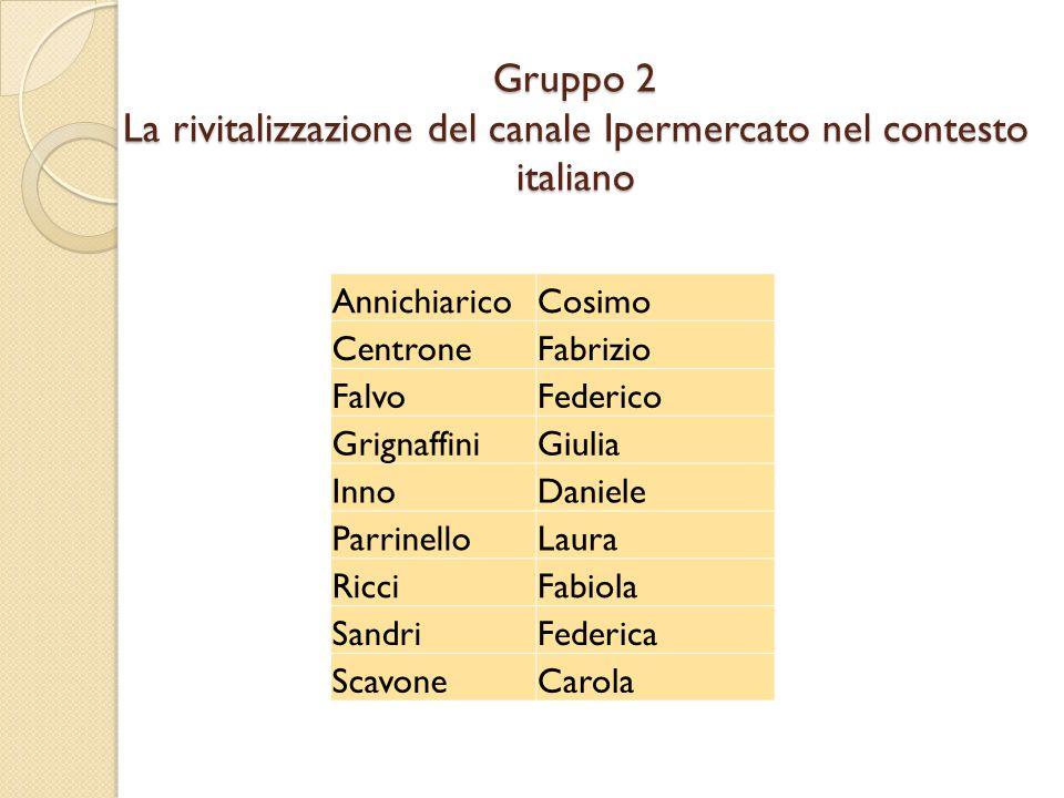 Gruppo 2 La rivitalizzazione del canale Ipermercato nel contesto italiano AnnichiaricoCosimo CentroneFabrizio FalvoFederico GrignaffiniGiulia InnoDaniele ParrinelloLaura RicciFabiola SandriFederica ScavoneCarola
