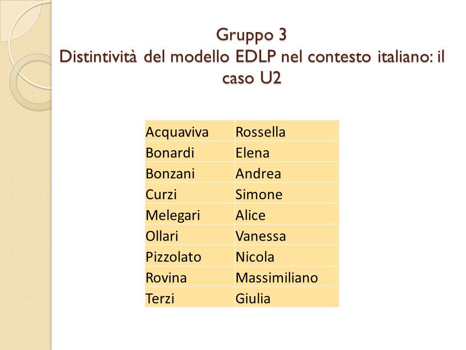 Gruppo 3 Distintività del modello EDLP nel contesto italiano: il caso U2 AcquavivaRossella BonardiElena BonzaniAndrea CurziSimone MelegariAlice OllariVanessa PizzolatoNicola RovinaMassimiliano TerziGiulia