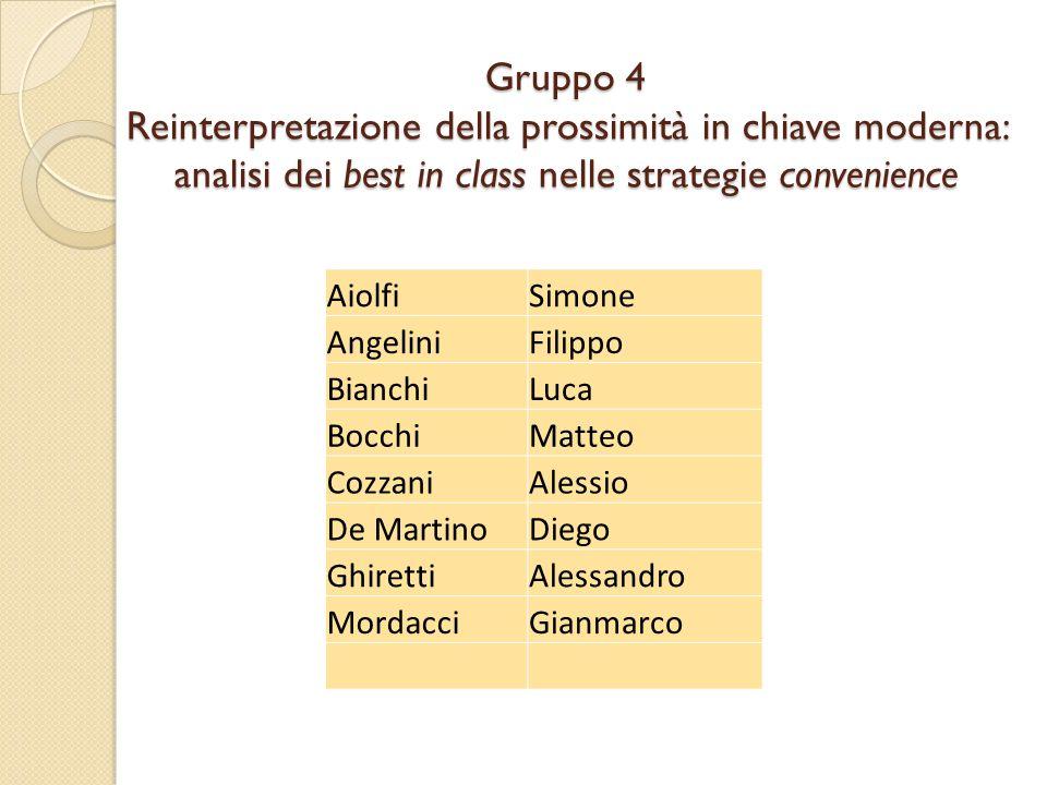 Gruppo 4 Reinterpretazione della prossimità in chiave moderna: analisi dei best in class nelle strategie convenience AiolfiSimone AngeliniFilippo Bian
