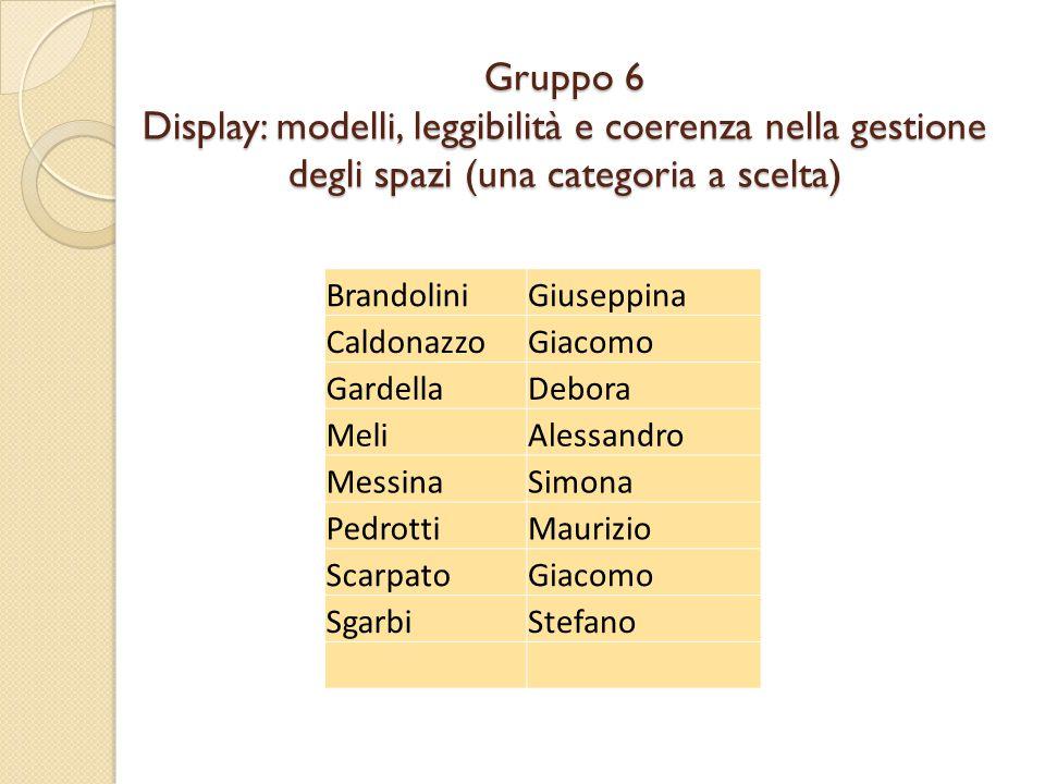 Gruppo 6 Display: modelli, leggibilità e coerenza nella gestione degli spazi (una categoria a scelta) BrandoliniGiuseppina CaldonazzoGiacomo GardellaDebora MeliAlessandro MessinaSimona PedrottiMaurizio ScarpatoGiacomo SgarbiStefano