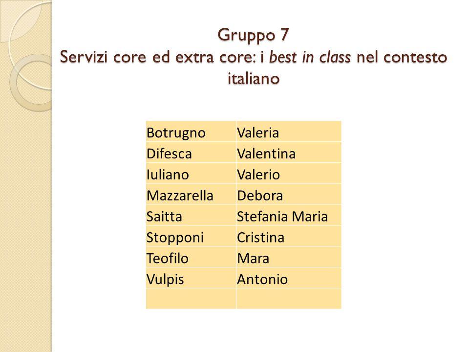 Gruppo 7 Servizi core ed extra core: i best in class nel contesto italiano BotrugnoValeria DifescaValentina IulianoValerio MazzarellaDebora SaittaStef