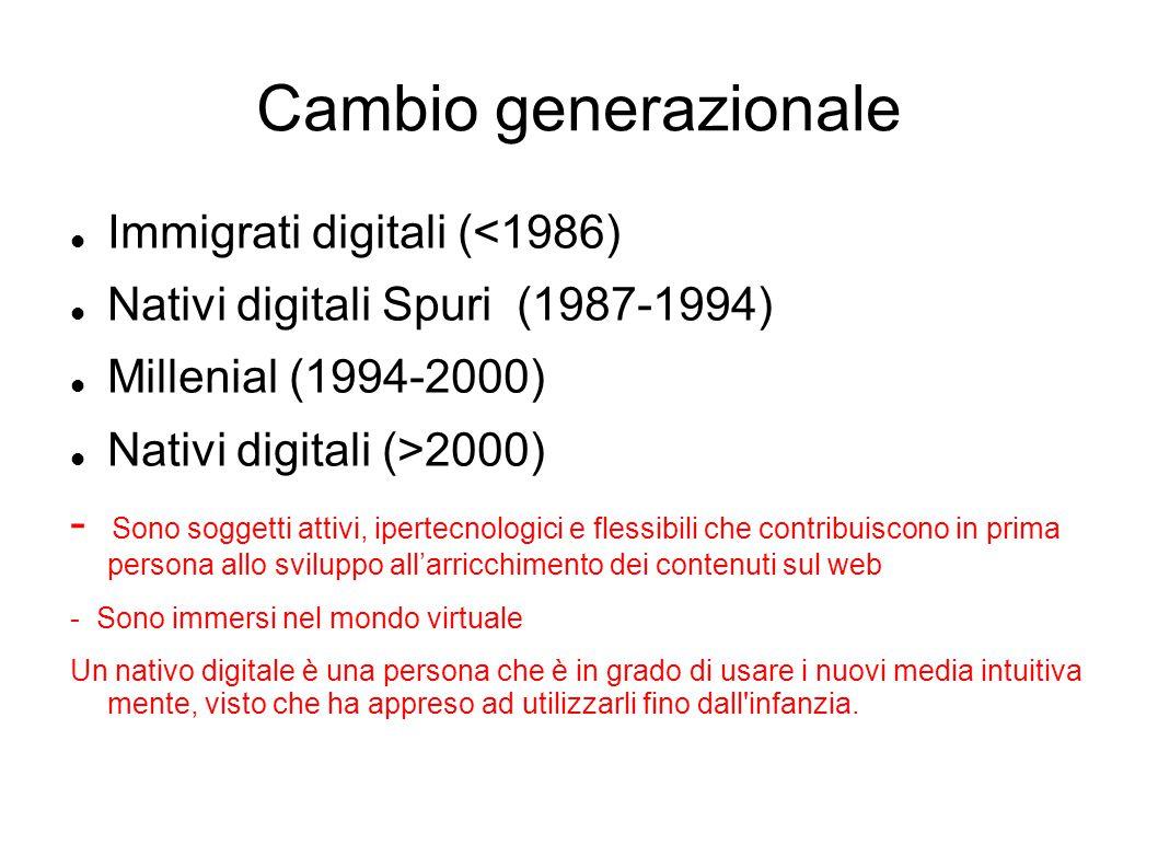 Cambio generazionale Immigrati digitali (<1986) Nativi digitali Spuri (1987-1994) Millenial (1994-2000) Nativi digitali (>2000) - Sono soggetti attivi