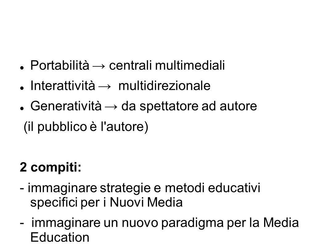Portabilità → centrali multimediali Interattività → multidirezionale Generatività → da spettatore ad autore (il pubblico è l'autore) 2 compiti: - imma