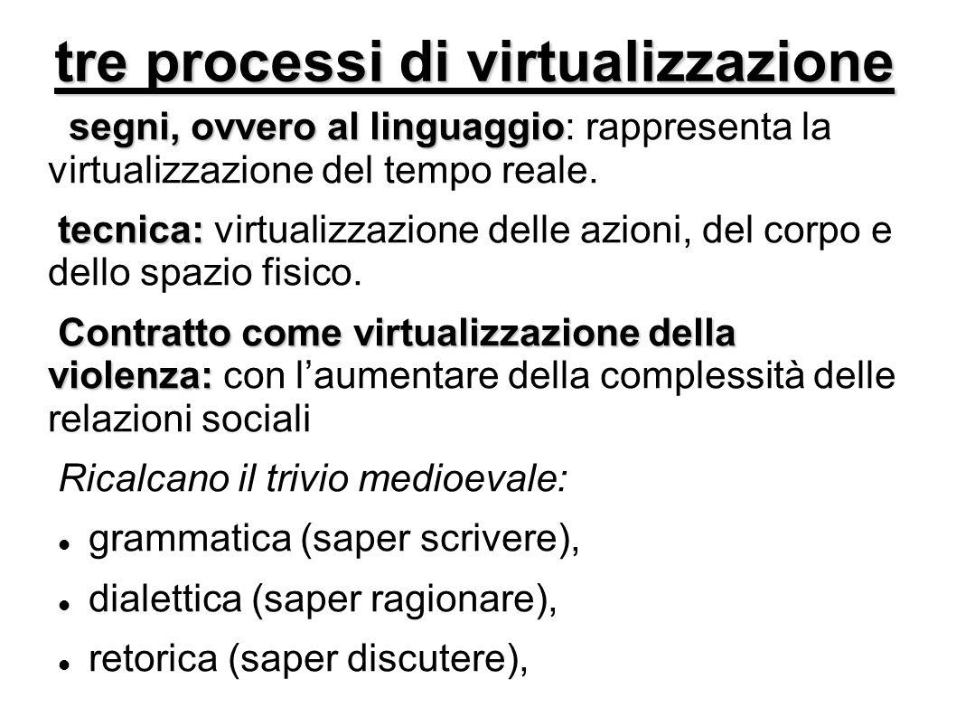 tre processi di virtualizzazione segni, ovvero al linguaggio segni, ovvero al linguaggio: rappresenta la virtualizzazione del tempo reale. tecnica: te