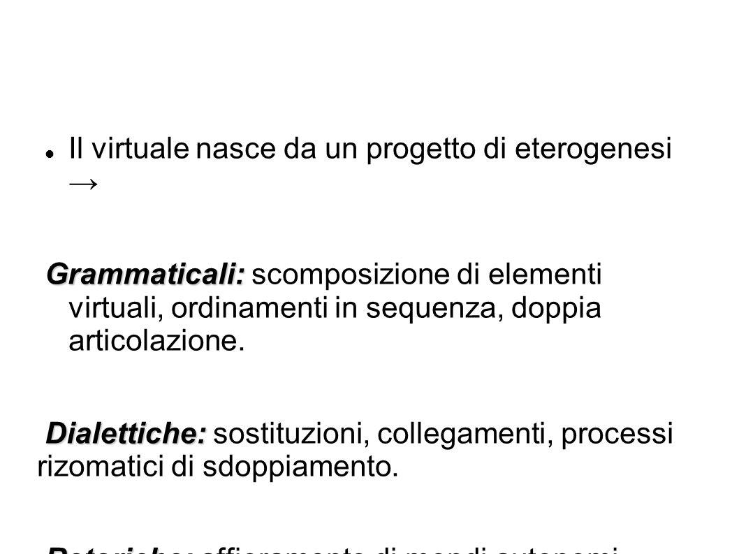 Il virtuale nasce da un progetto di eterogenesi → Grammaticali: Grammaticali: scomposizione di elementi virtuali, ordinamenti in sequenza, doppia arti