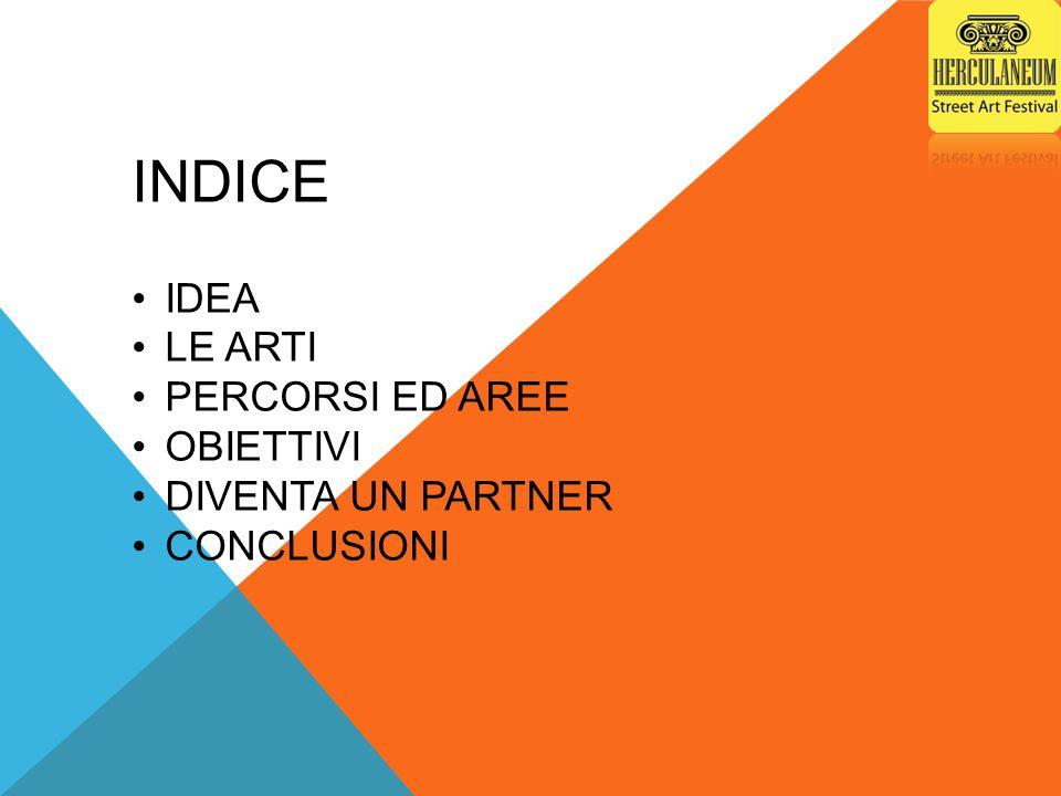 INDICE IDEA LE ARTI PERCORSI ED AREE OBIETTIVI DIVENTA UN PARTNER CONCLUSIONI