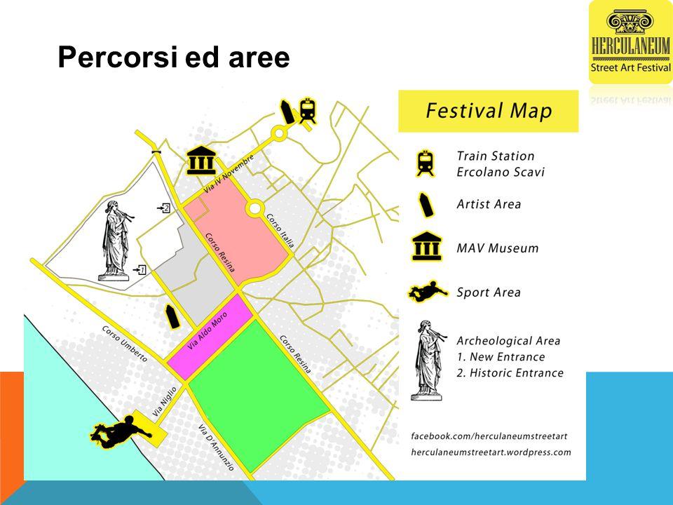 Percorsi ed aree