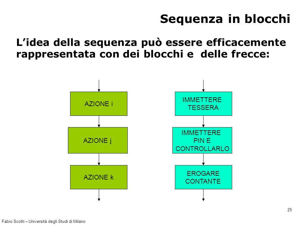 Fabio Scotti – Università degli Studi di Milano 25 Sequenza in blocchi L'idea della sequenza può essere efficacemente rappresentata con dei blocchi e delle frecce: IMMETTERE TESSERA IMMETTERE PIN E CONTROLLARLO EROGARE CONTANTE AZIONE i AZIONE j AZIONE k