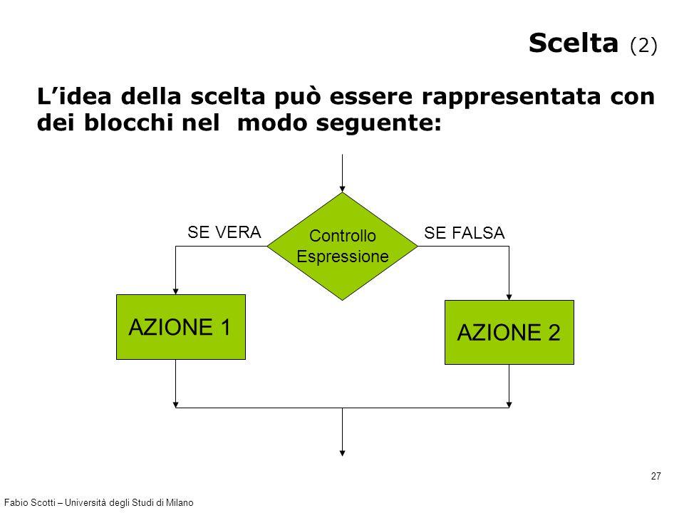 Fabio Scotti – Università degli Studi di Milano 27 Scelta (2) L'idea della scelta può essere rappresentata con dei blocchi nel modo seguente: Controllo Espressione AZIONE 1 AZIONE 2 SE VERA SE FALSA