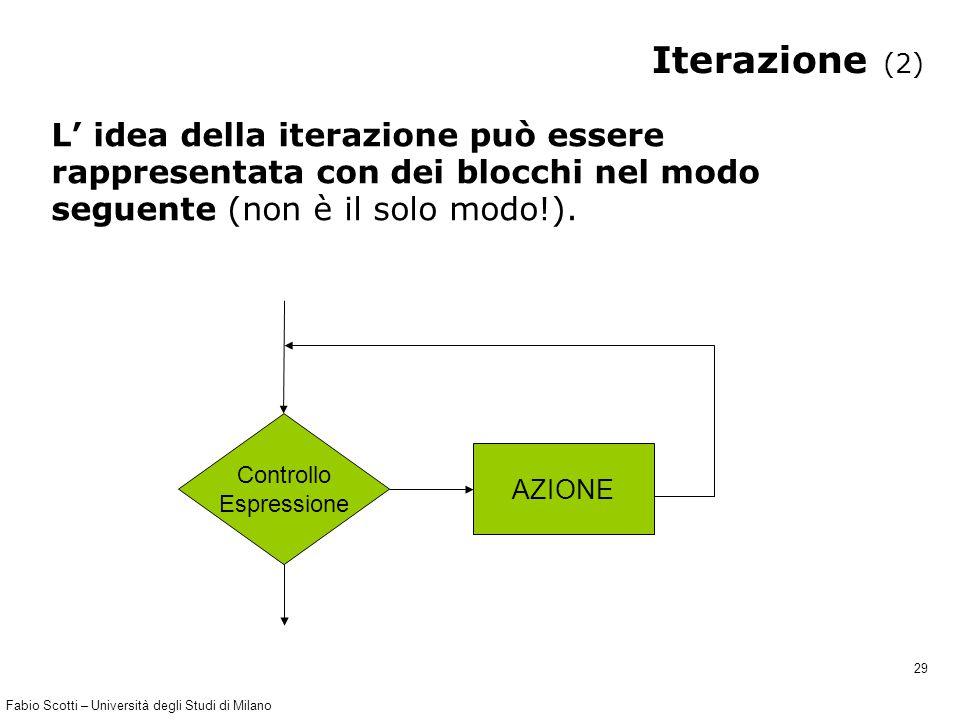 Fabio Scotti – Università degli Studi di Milano 29 Iterazione (2) L' idea della iterazione può essere rappresentata con dei blocchi nel modo seguente